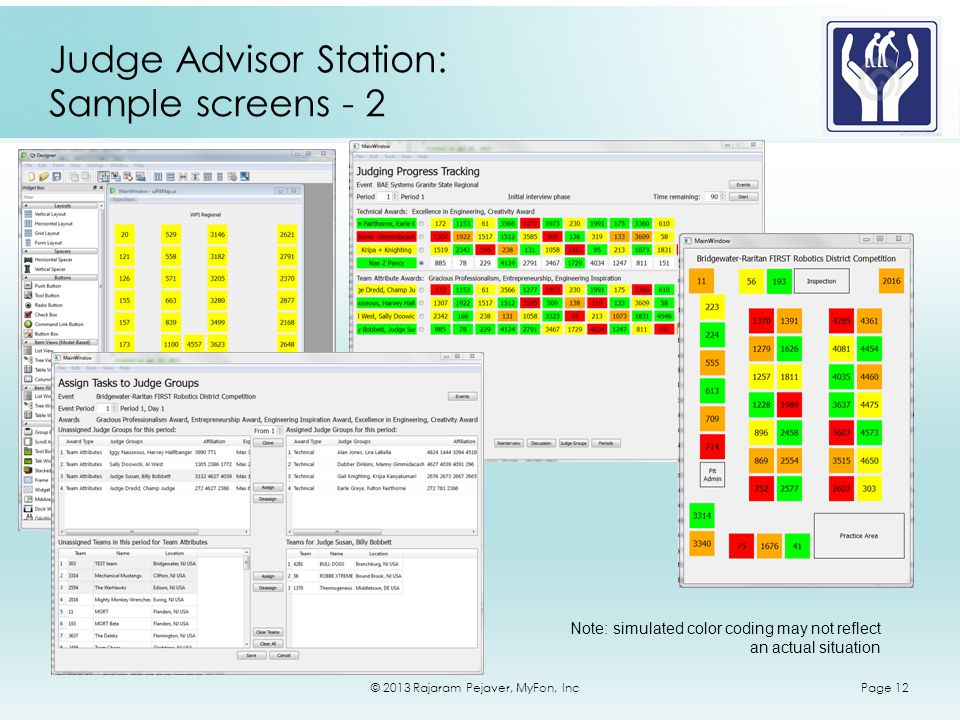 © 2013 Rajaram Pejaver, MyFon, IncPage 12 Judge Advisor Station: Sample screens - 2 Note: simulated color coding may not reflect an actual situation