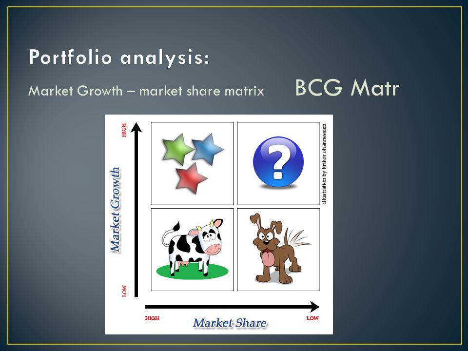 Market Growth – market share matrix BCG Matr
