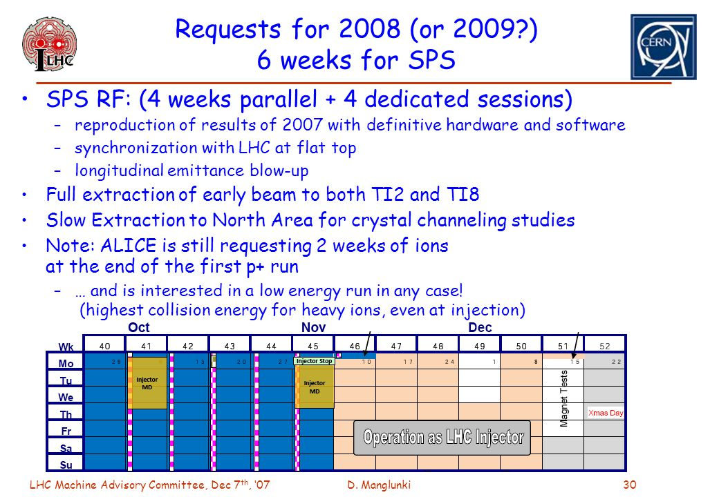 LHC Machine Advisory Committee, Dec 7 th, 07D. Manglunki30 Requests for 2008 (or 2009?) 6 weeks for SPS SPS RF: (4 weeks parallel + 4 dedicated sessio