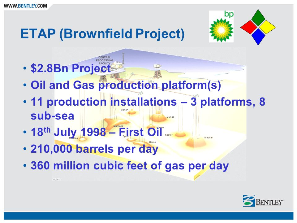 ETAP (Brownfield Project) $2.8Bn Project Oil and Gas production platform(s) 11 production installations – 3 platforms, 8 sub-sea 18 th July 1998 – Fir