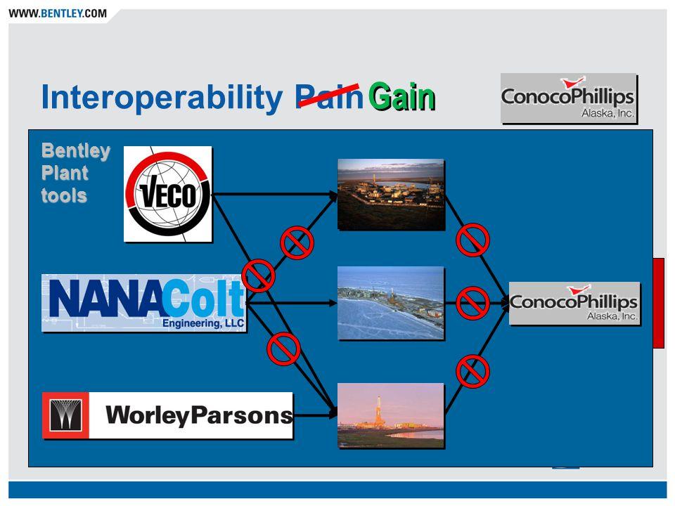 Interoperability Pain Gain Bentley Plant tools