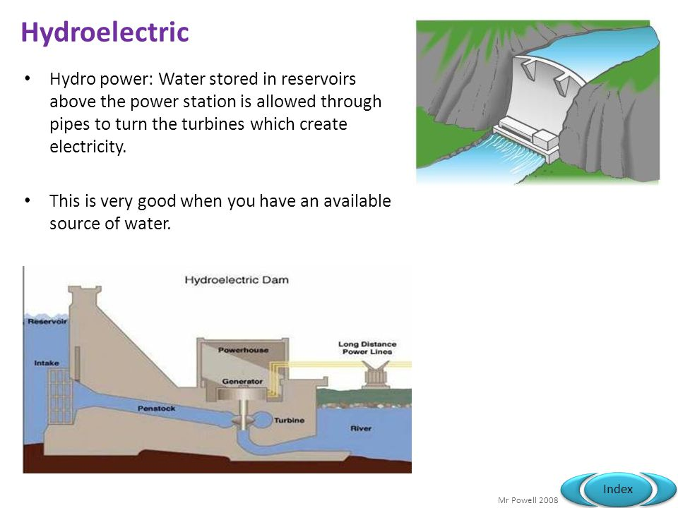 Mr Powell 2008 Index Hydroelectric Hydro power: Water stored in reservoirs above the power station is allowed through pipes to turn the turbines which
