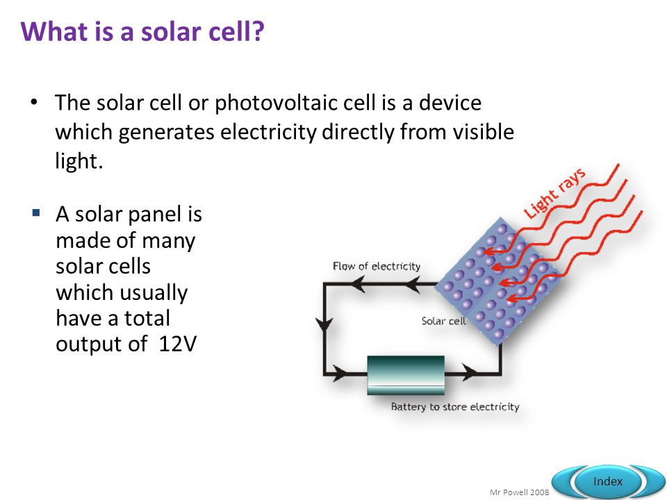 Mr Powell 2008 Index What is a solar cell? The solar cell or photovoltaic cell is a device which generates electricity directly from visible light. A
