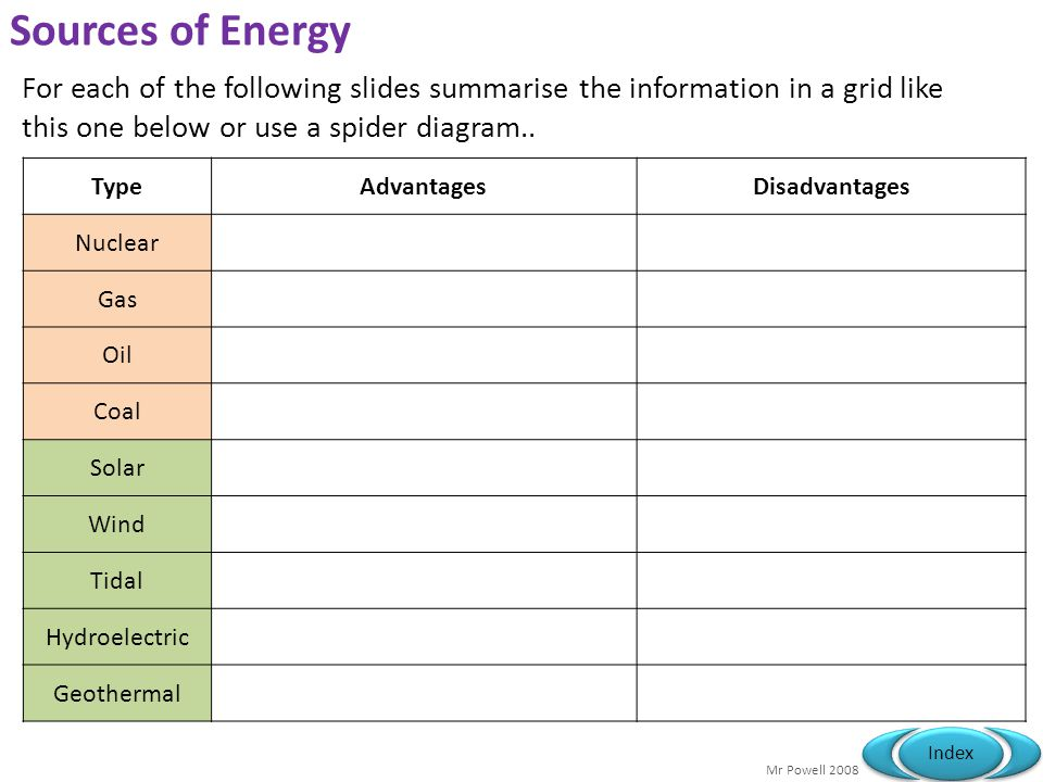 Mr Powell 2008 Index Sources of Energy For each of the following slides summarise the information in a grid like this one below or use a spider diagra