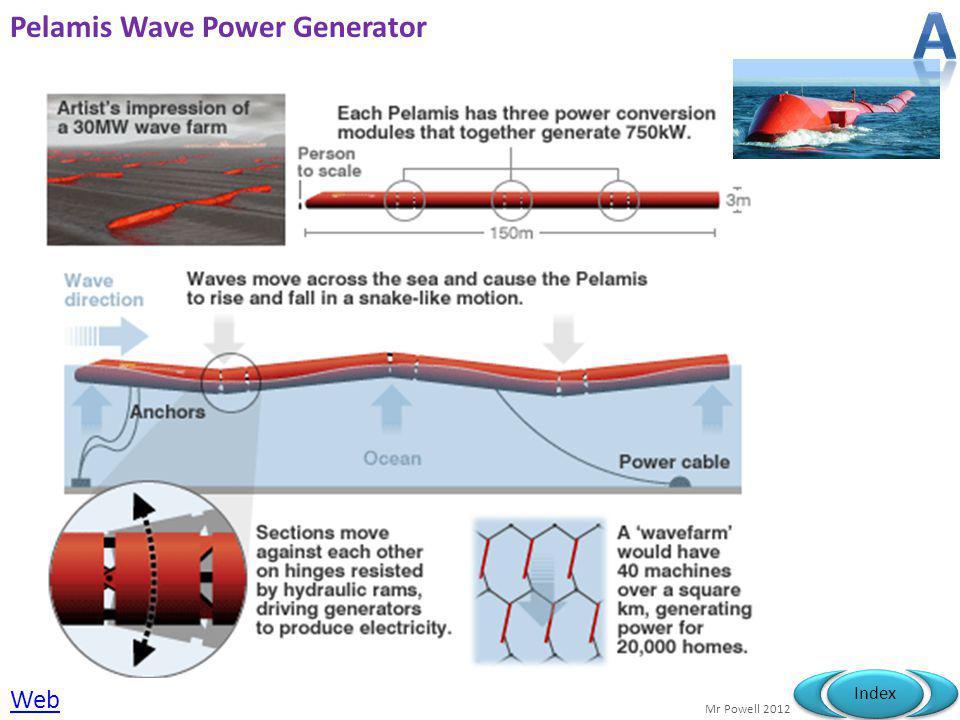 Mr Powell 2012 Index Pelamis Wave Power Generator Web