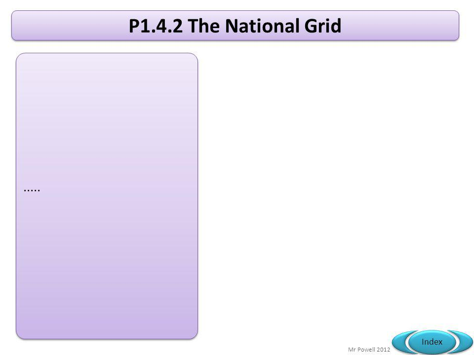 Mr Powell 2012 Index P1.4.2 The National Grid.....