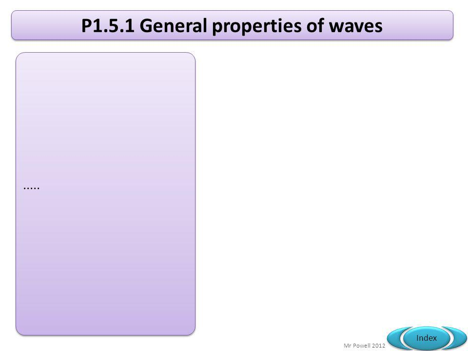 Mr Powell 2012 Index P1.5.1 General properties of waves.....