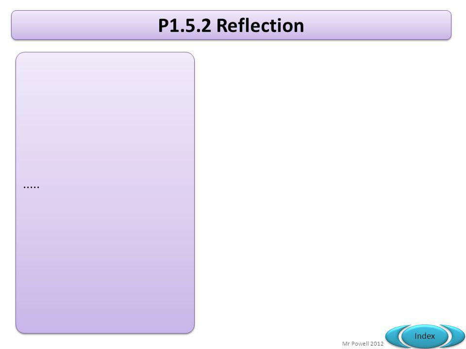 Mr Powell 2012 Index P1.5.2 Reflection.....