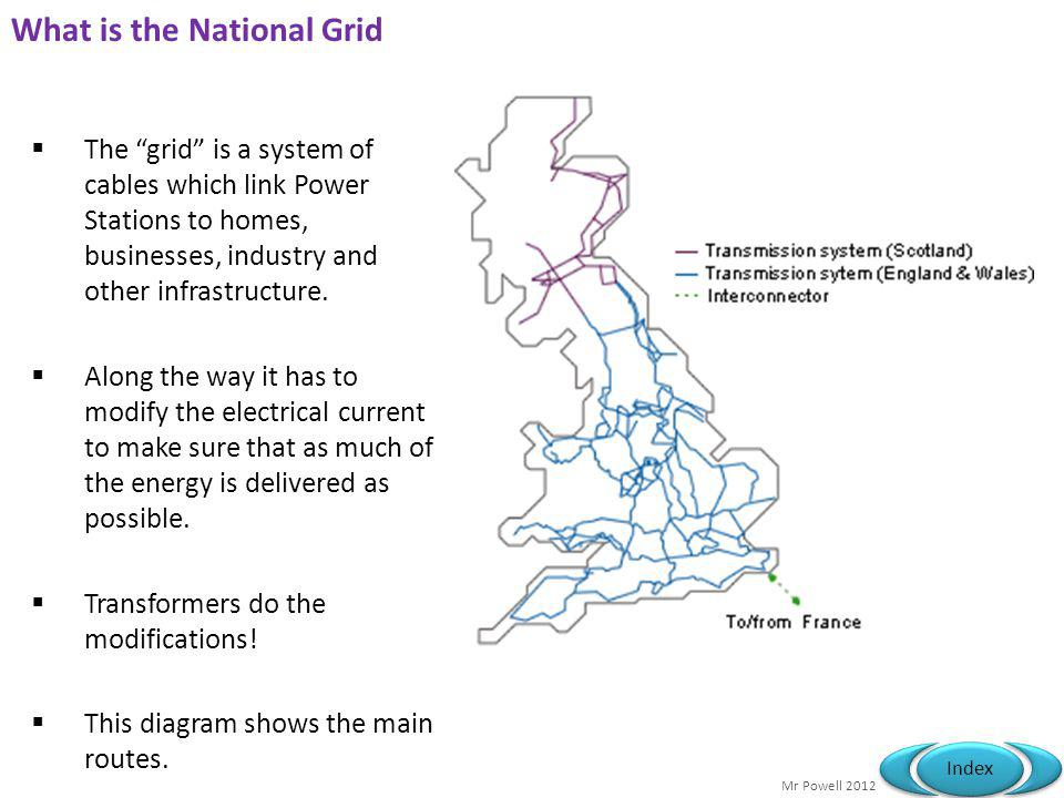 Mr Powell 2012 Index What is the National Grid The grid is a system of cables which link Power Stations to homes, businesses, industry and other infra