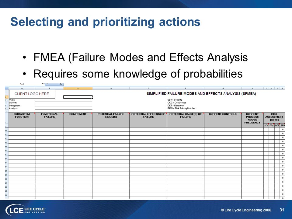 31 © Life Cycle Engineering 2008 Selecting and prioritizing actions FMEA (Failure Modes and Effects Analysis Requires some knowledge of probabilities