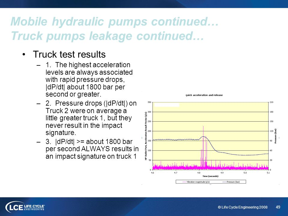 49 © Life Cycle Engineering 2008 Mobile hydraulic pumps continued… Truck pumps leakage continued… Truck test results –1. The highest acceleration leve