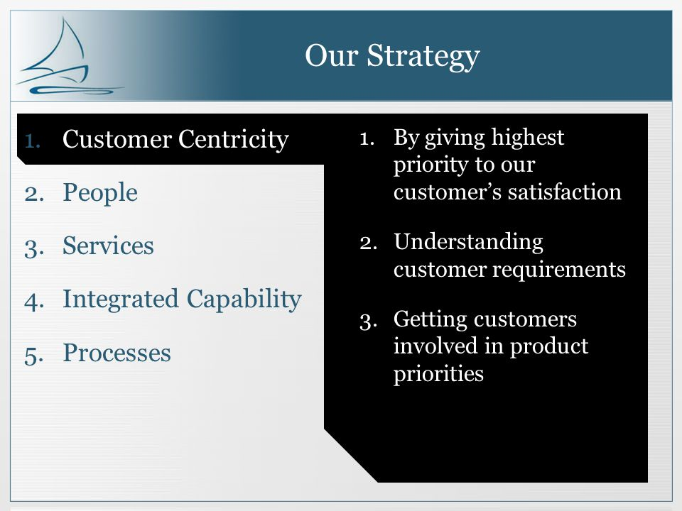 Our Strategy 1.Customer Centricity 2.People 3.Services 4.Integrated Capability 5.Processes 1.By giving highest priority to our customers satisfaction