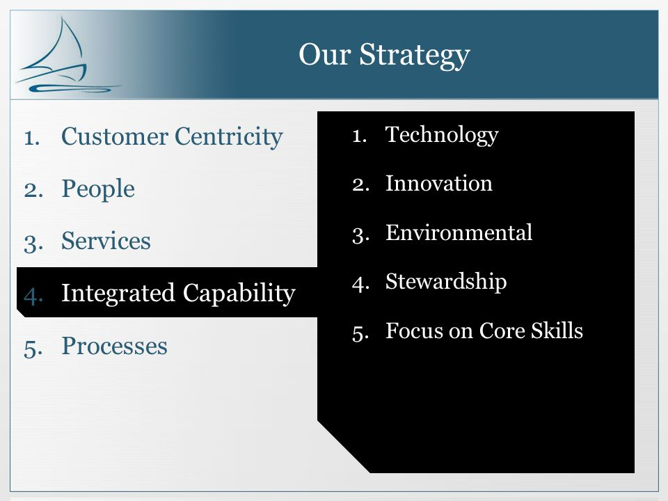 Our Strategy 1.Customer Centricity 2.People 3.Services 4.Integrated Capability 5.Processes 1.Technology 2.Innovation 3.Environmental 4.Stewardship 5.Focus on Core Skills