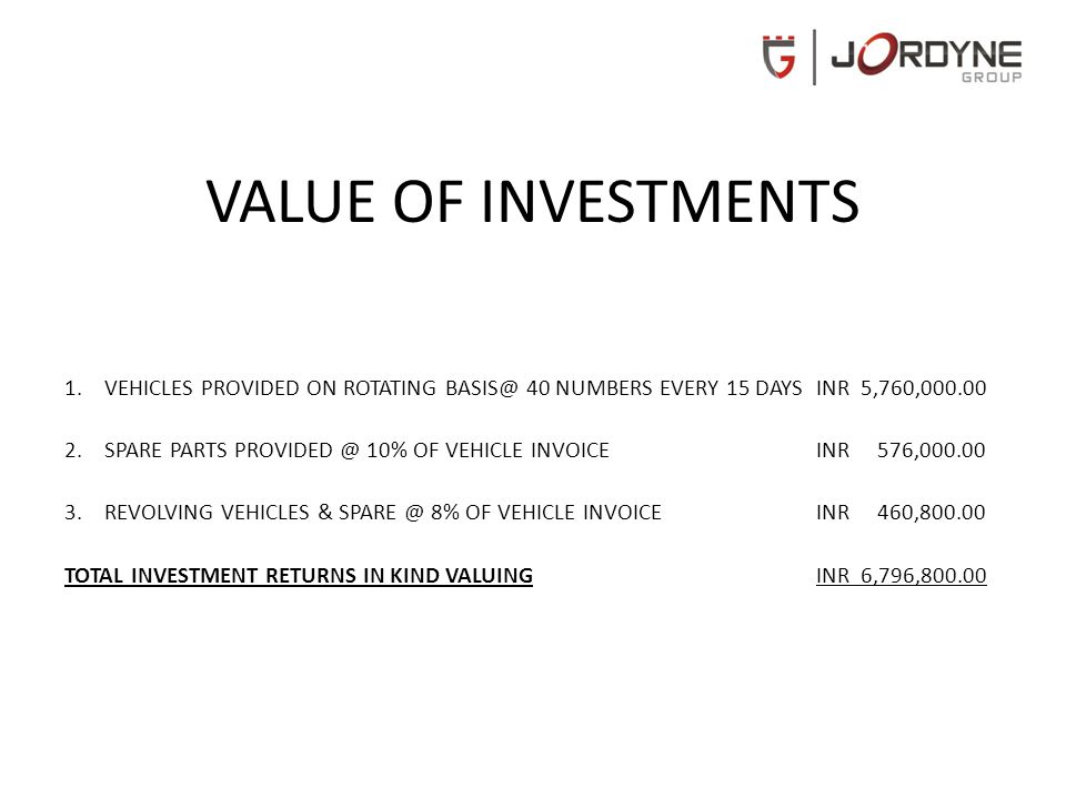 INVESTMENT MODULE INVESTMENTS INR 2,500,000.00 1.WORKING CAPITAL INR 1,000,000.00 ADVANCES AGAINST PURCHASE ORDER -- @30% INR 864,000.00 SALARY & WAGESINR 50,000.00 UTILITIES EXPENSESINR 10,000.00 PROMOTION EXPENSES INR 20,000.00 LEASE & RENTALSINR 50,000.00 OFFICE EXPENSES INR 6,000.00 2.ASSET INVESTMENT INR 1,000,000.00 3.COMPANY DEPOSITS INR 500,000.00 FIXED INVESTMENTS INR 1,636,000.00