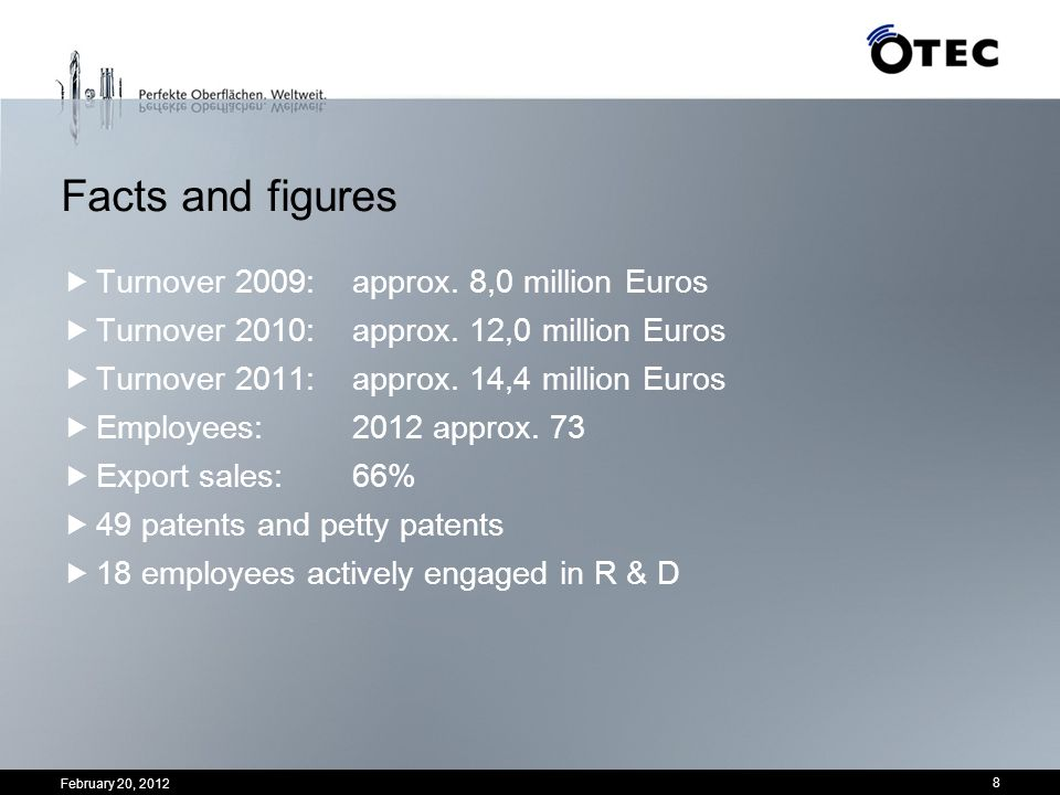 February 20, 2012 8 Facts and figures Turnover 2009: approx. 8,0 million Euros Turnover 2010: approx. 12,0 million Euros Turnover 2011: approx. 14,4 m