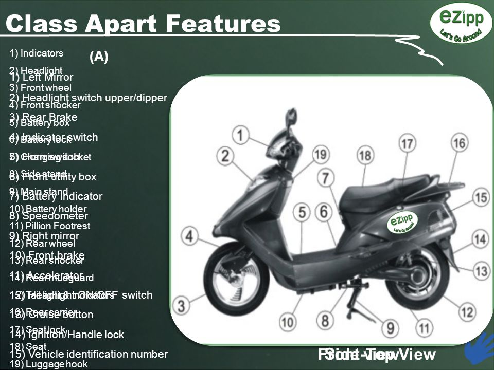 Class Apart Features (A) 1 ) Left Mirror 2) Headlight switch upper/dipper 3) Rear Brake 4) Indicator switch 5) Horn switch 6) Front utility box 7) Battery indicator 8) Speedometer 9) Right mirror 10) Front brake 11) Accelerator 12) Headlight ON/OFF switch 13) Cruise button 14) Ignition/Handle lock 15) Vehicle identification number Front-Top ViewSide view 1) Indicators 2) Headlight 3) Front wheel 4) Front shocker 5) Battery box 6) Battery lock 7) Charging socket 8) Side stand 9) Main stand 10) Battery holder 11) Pillion Footrest 12) Rear wheel 13) Rear shocker 14) Rear mudguard 15) Tail light & indicators 16) Rear carrier 17) Seat lock 18) Seat 19) Luggage hook