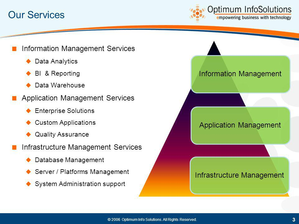 © 2006 Optimum Info Solutions. All Rights Reserved. Our Services Information Management Services Data Analytics BI & Reporting Data Warehouse Applicat