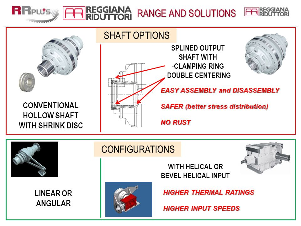 RANGE AND SOLUTIONS RANGE AND SOLUTIONS CONVENTIONAL HOLLOW SHAFT WITH SHRINK DISC SPLINED OUTPUT SHAFT WITH - CLAMPING RING - DOUBLE CENTERING EASY A