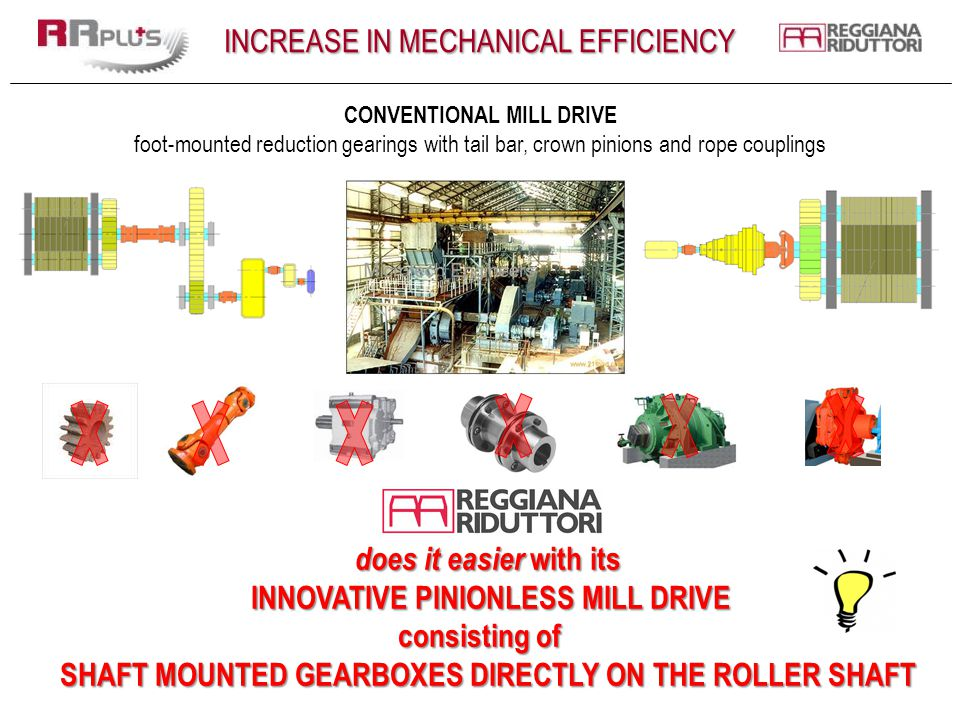 INCREASE IN MECHANICAL EFFICIENCY CONVENTIONAL MILL DRIVE foot-mounted reduction gearings with tail bar, crown pinions and rope couplings does it easi