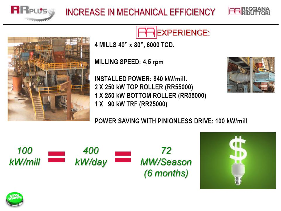 RR EXPERIENCE: INCREASE IN MECHANICAL EFFICIENCY 4 MILLS 40 x 80, 6000 TCD. MILLING SPEED: 4,5 rpm INSTALLED POWER: 840 kW/mill. 2 X 250 kW TOP ROLLER