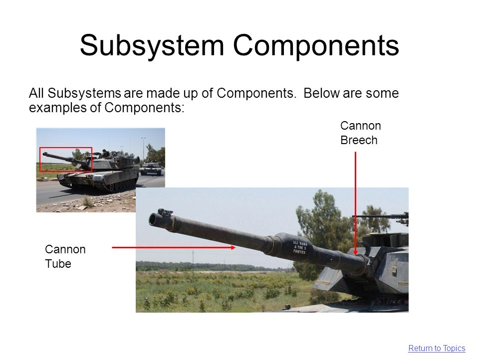 Subsystem Components All Subsystems are made up of Components.
