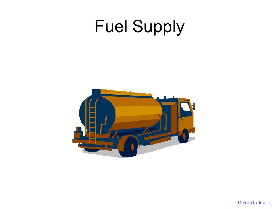 Fuel Supply Return to Topics
