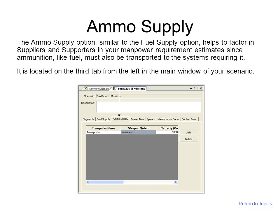 Ammo Supply The Ammo Supply option, similar to the Fuel Supply option, helps to factor in Suppliers and Supporters in your manpower requirement estimates since ammunition, like fuel, must also be transported to the systems requiring it.