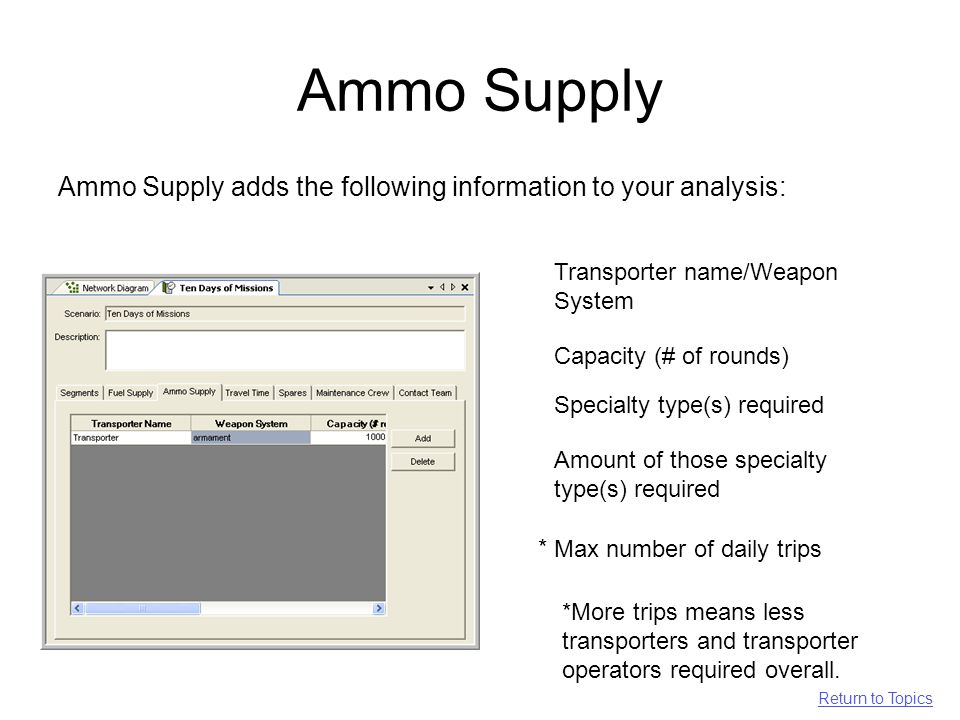 Ammo Supply Ammo Supply adds the following information to your analysis: Transporter name/Weapon System Capacity (# of rounds) Specialty type(s) required Max number of daily trips Amount of those specialty type(s) required *More trips means less transporters and transporter operators required overall.