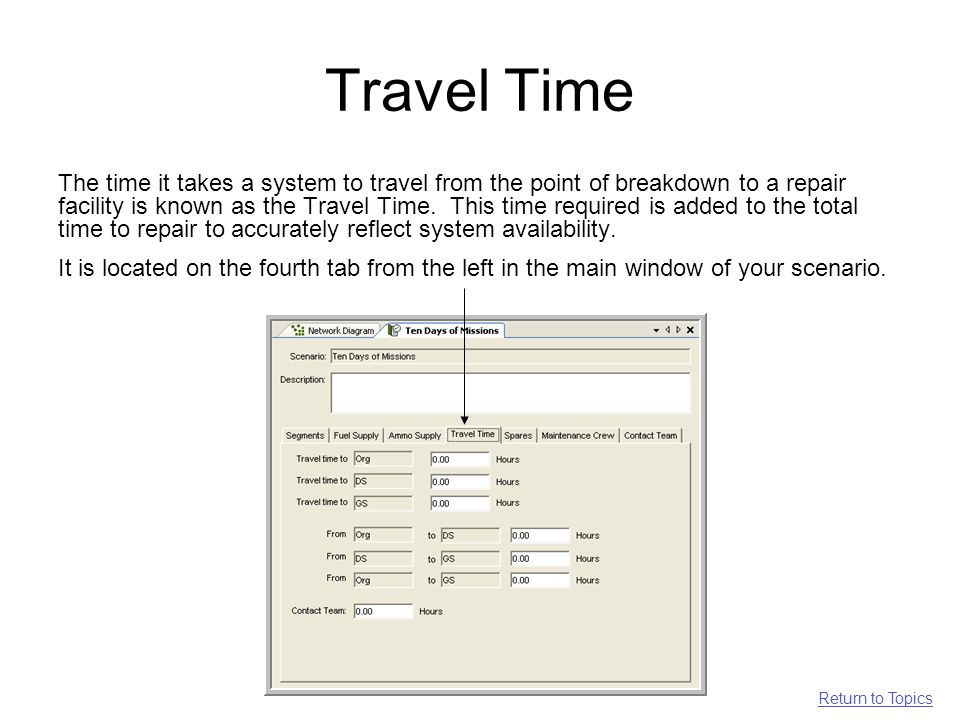 Travel Time The time it takes a system to travel from the point of breakdown to a repair facility is known as the Travel Time.