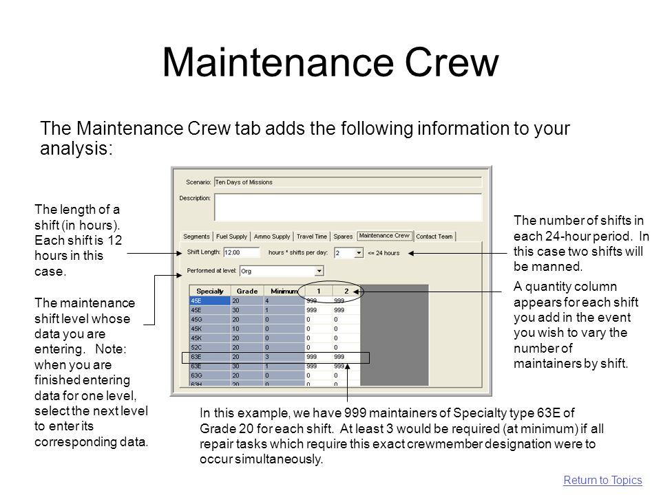 Maintenance Crew The Maintenance Crew tab adds the following information to your analysis: The number of shifts in each 24-hour period.