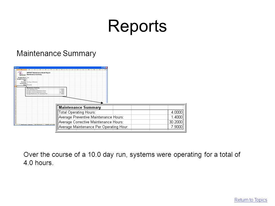 Reports Maintenance Summary Over the course of a 10.0 day run, systems were operating for a total of 4.0 hours.