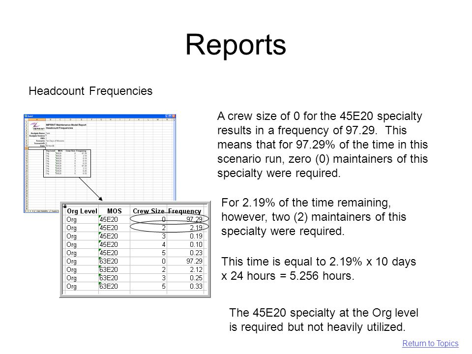 Reports Headcount Frequencies A crew size of 0 for the 45E20 specialty results in a frequency of 97.29.