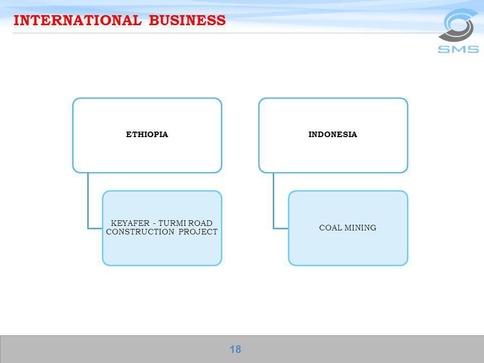 INTERNATIONAL BUSINESS ETHIOPIA KEYAFER - TURMI ROAD CONSTRUCTION PROJECT INDONESIA COAL MINING 18