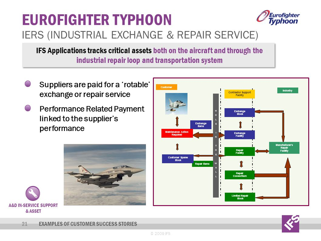 EUROFIGHTER TYPHOON © 2009 IFS 21 IERS (INDUSTRIAL EXCHANGE & REPAIR SERVICE) EXAMPLES OF CUSTOMER SUCCESS STORIES Suppliers are paid for a rotable ex