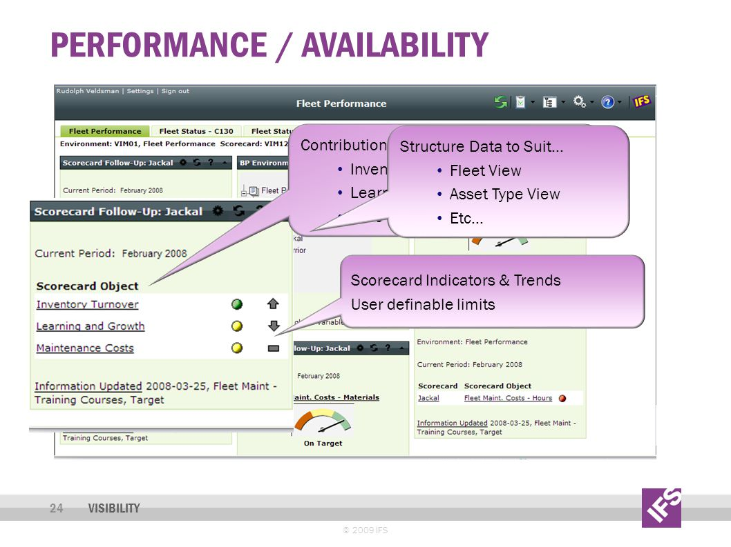 PERFORMANCE / AVAILABILITY © 2009 IFS 24VISIBILITY Contribution of disparate data. Inventory Learning – from HR/Training Core Maintenance Costs Scorec