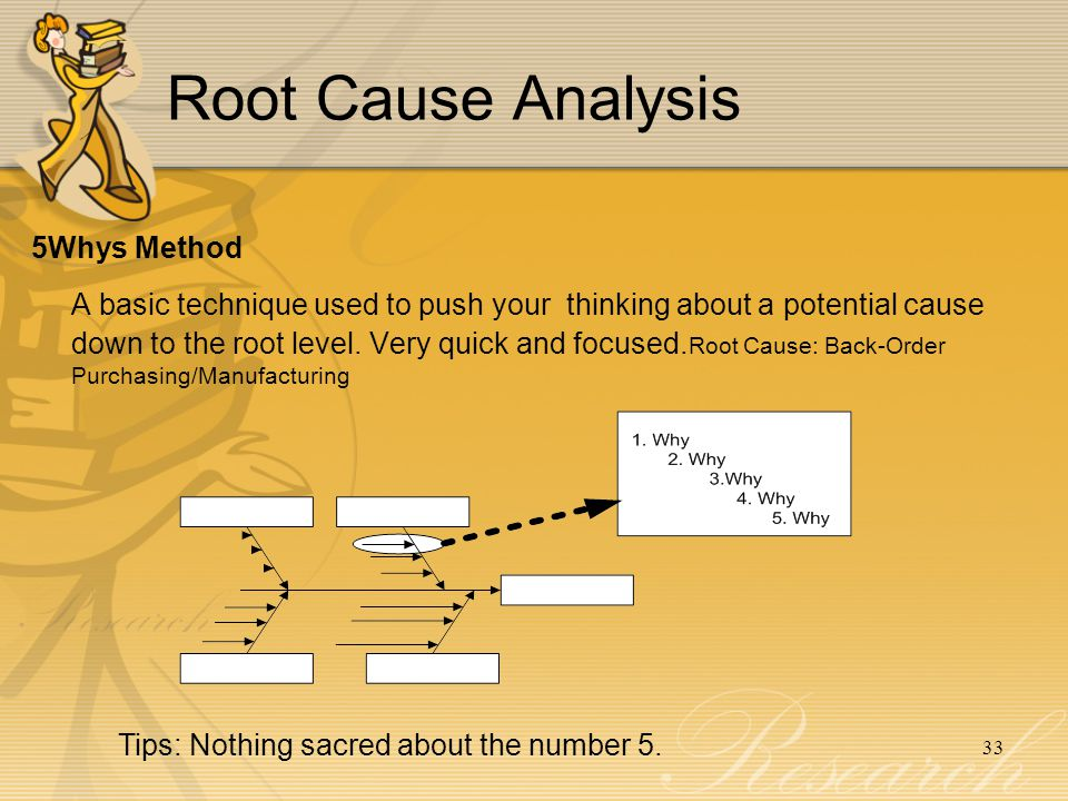 33 Root Cause Analysis 5Whys Method A basic technique used to push your thinking about a potential cause down to the root level.