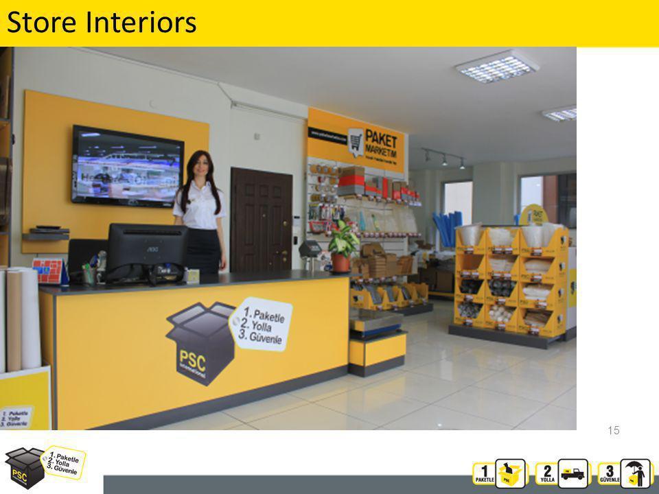 15 Store Interiors