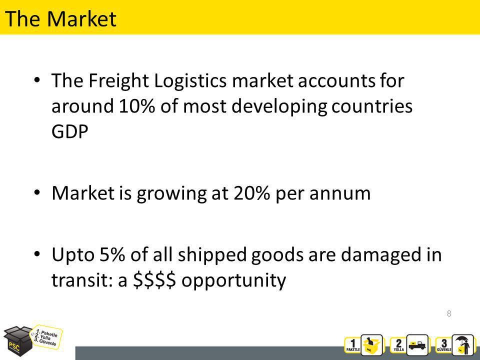 The Market The Freight Logistics market accounts for around 10% of most developing countries GDP Market is growing at 20% per annum Upto 5% of all shipped goods are damaged in transit: a $$$$ opportunity 8