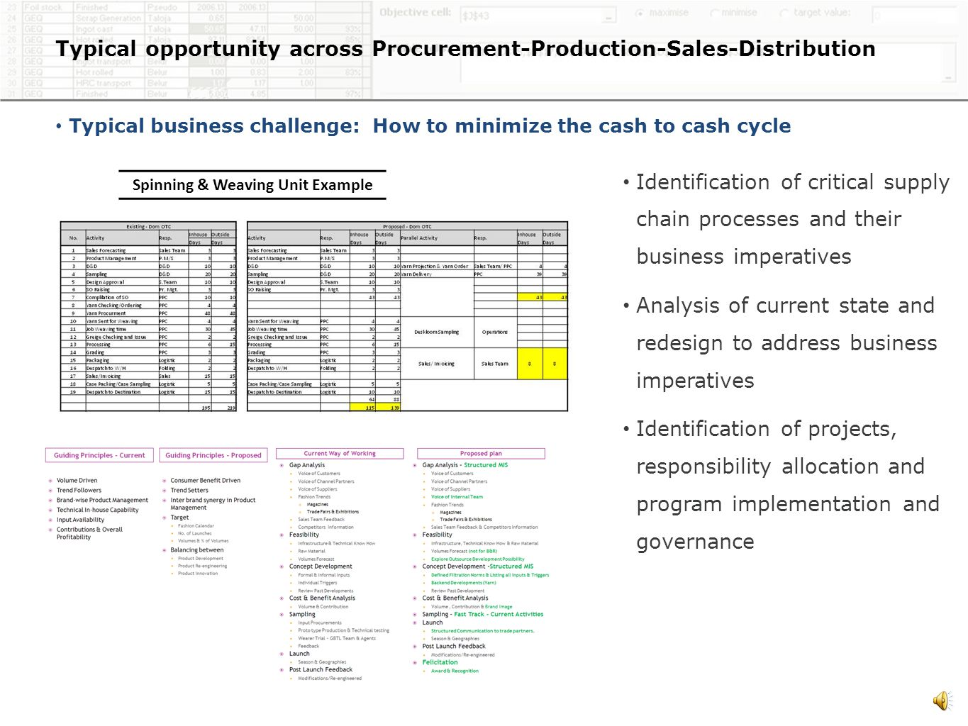 12 Typical opportunity across Procurement-Production-Sales-Distribution Typical business challenge: How to minimize the cash to cash cycle Study of supply chain process for i ssue identification and redesign opportunities (e.g.