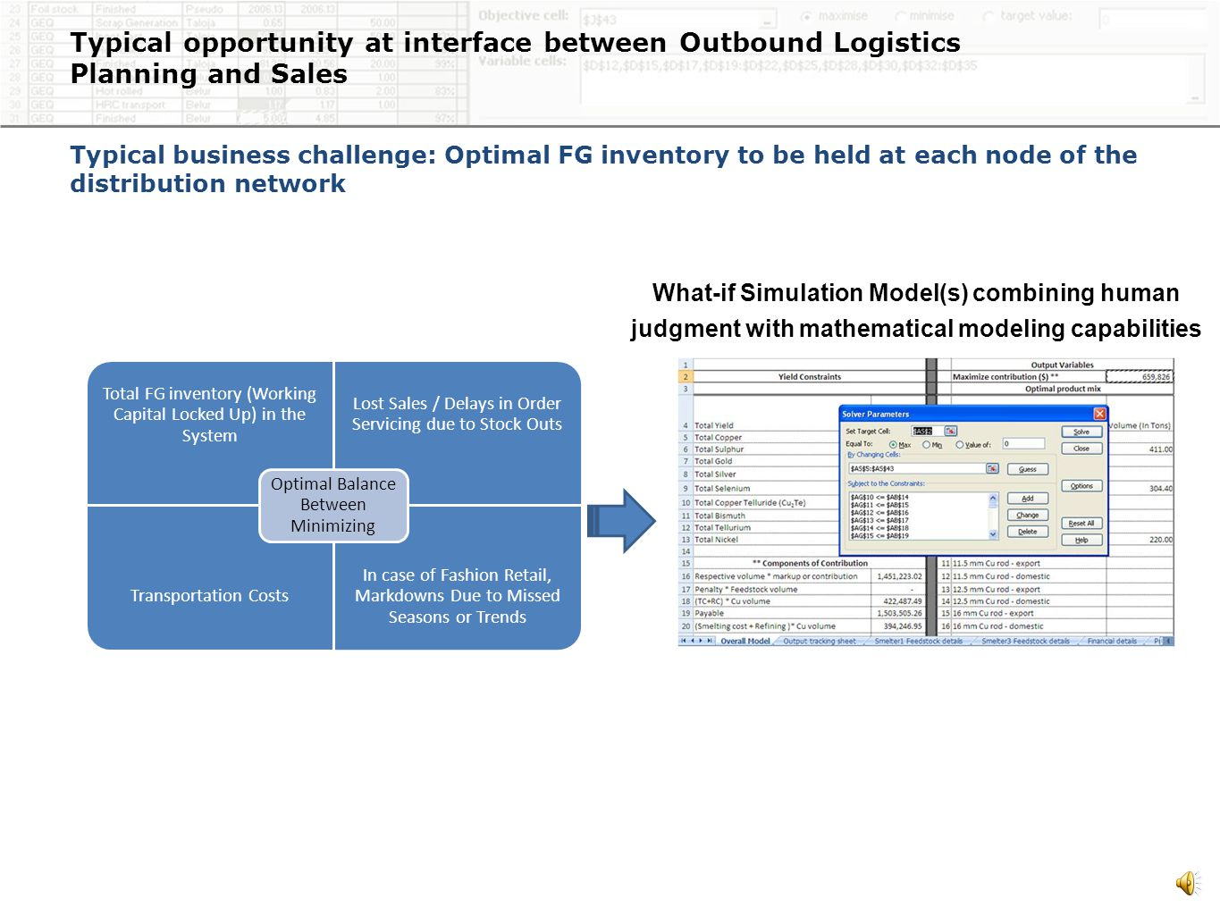 7 Typical opportunity at interface between Sales and Production Typical business challenge: Optimal production run length in the face of demand fluctuations and capacity constraints Phosphates Production Planning Example Generic linear programming model Minimize plant idle capacity Subject to Demand being met Capacity constraints Inventory build up being within norms Based on Capacity requirement of different shared resources (throughputs) of different products