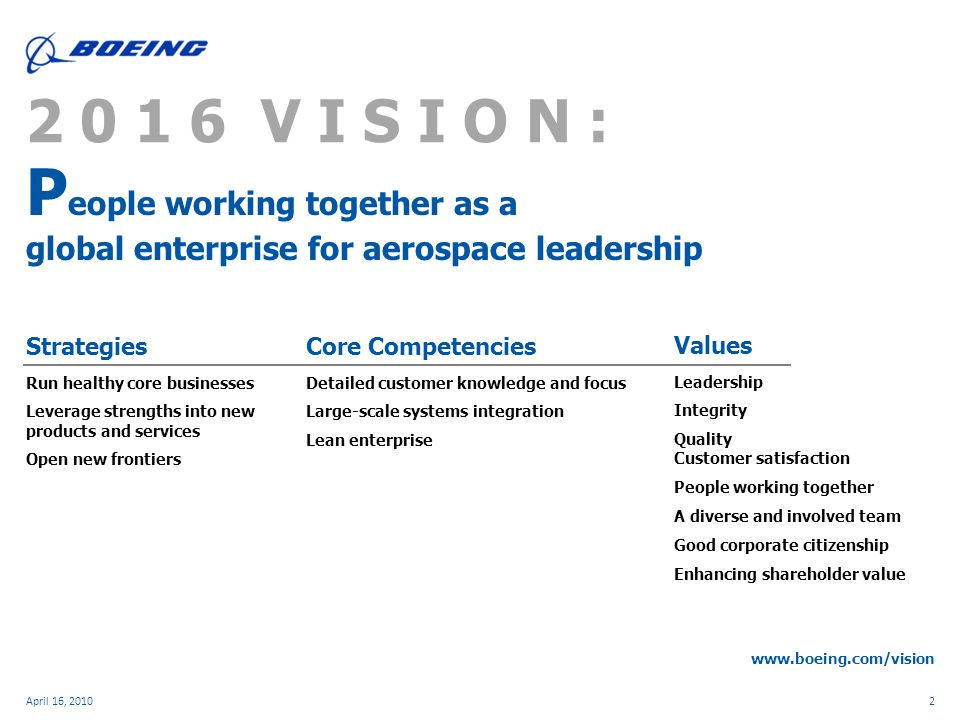 2April 16, 2010 2 0 1 6 V I S I O N : P eople working together as a global enterprise for aerospace leadership Strategies Run healthy core businesses