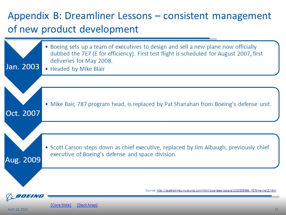 31April 16, 2010 Appendix B: Dreamliner Lessons – consistent management of new product development Jan. 2003 Boeing sets up a team of executives to de