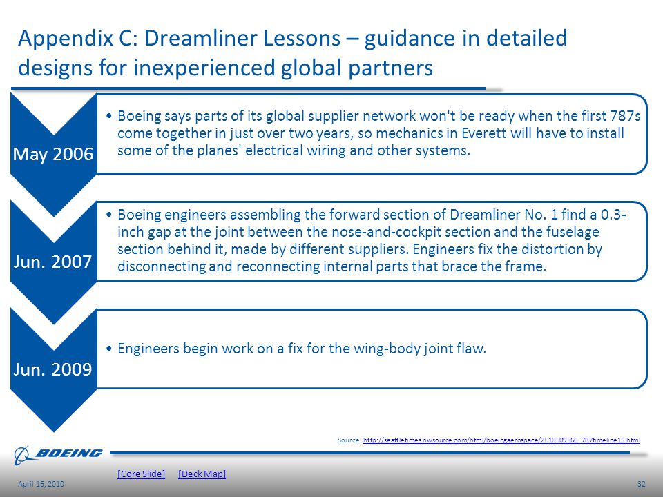 32April 16, 2010 Appendix C: Dreamliner Lessons – guidance in detailed designs for inexperienced global partners May 2006 Boeing says parts of its glo