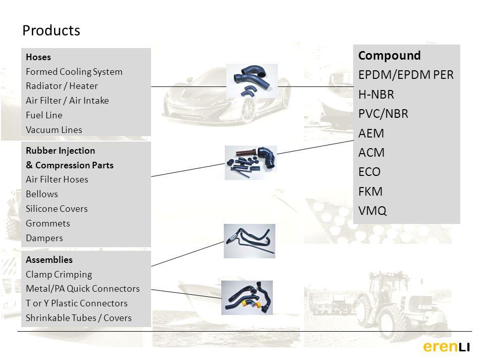 eren LI Hoses Formed Cooling System Radiator / Heater Air Filter / Air Intake Fuel Line Vacuum Lines Compound EPDM/EPDM PER H-NBR PVC/NBR AEM ACM ECO