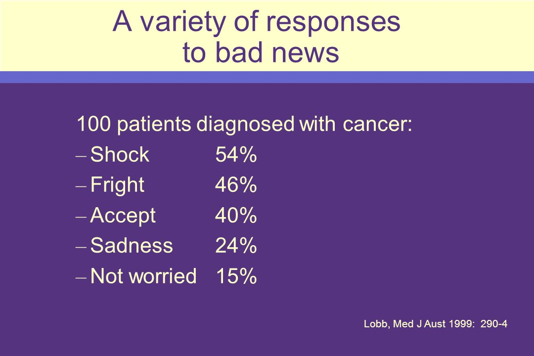 Summary Giving bad news is a fundamental communication skill How bad news is delivered can affect how patients adjust to the illness Exploring cultural beliefs is important in adapting the bad news communication to each patient