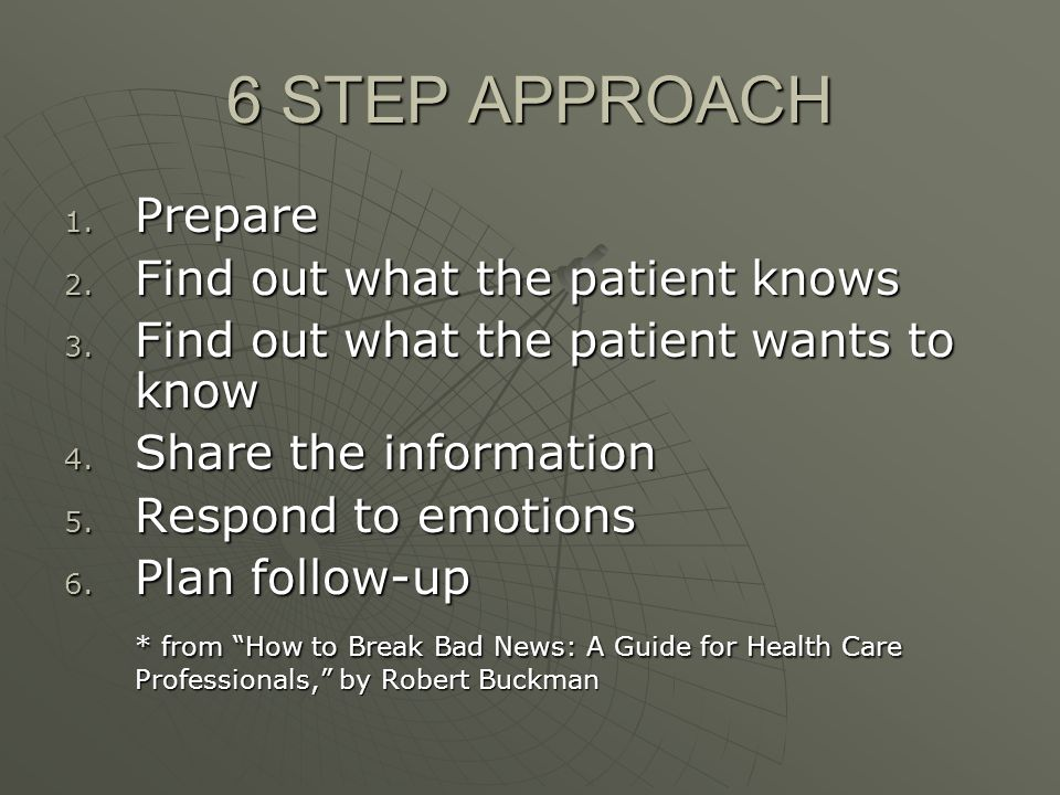 6 STEP APPROACH 1. Prepare 2. Find out what the patient knows 3.