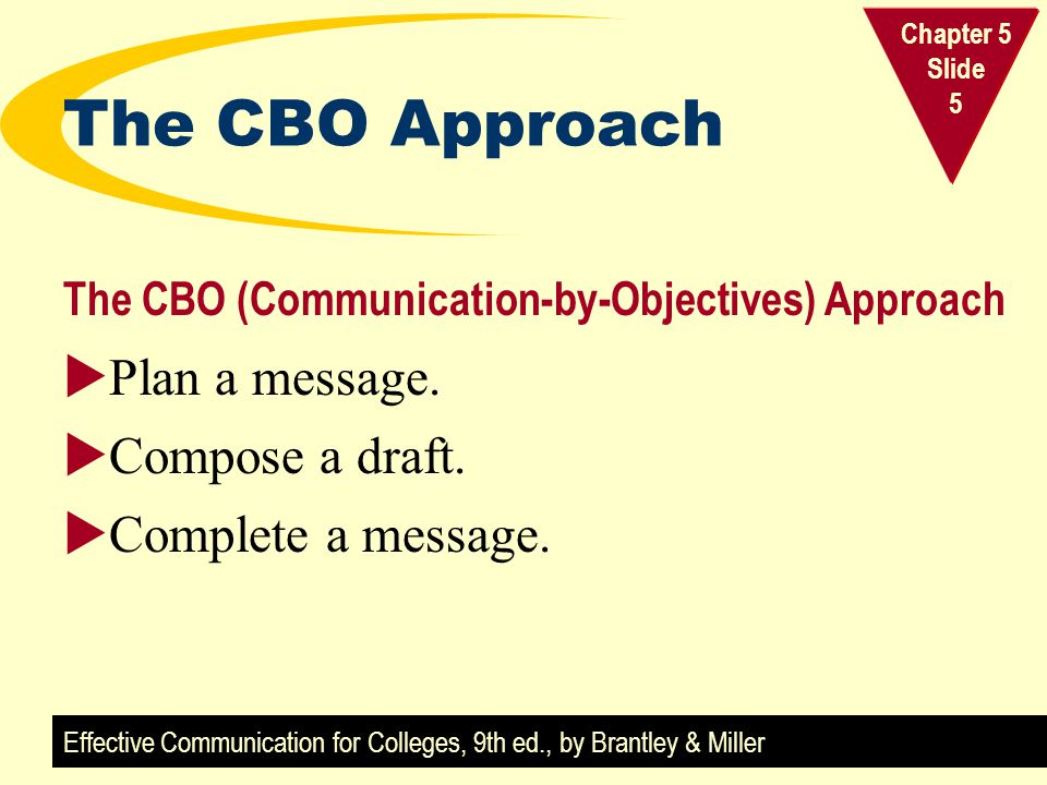 Effective Communication for Colleges, 9th ed., by Brantley & Miller Chapter 5 Slide 5 The CBO Approach The CBO (Communication-by-Objectives) Approach