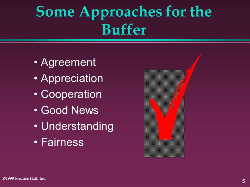 5 ©1999 Prentice-Hall, Inc. Some Approaches for the Buffer Agreement Appreciation Cooperation Good News Understanding Fairness