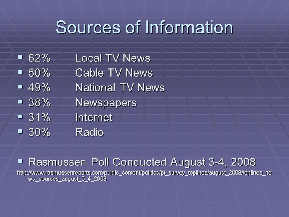 2* Which cable news network do you generally watchFox News, CNN, or MSNBC.