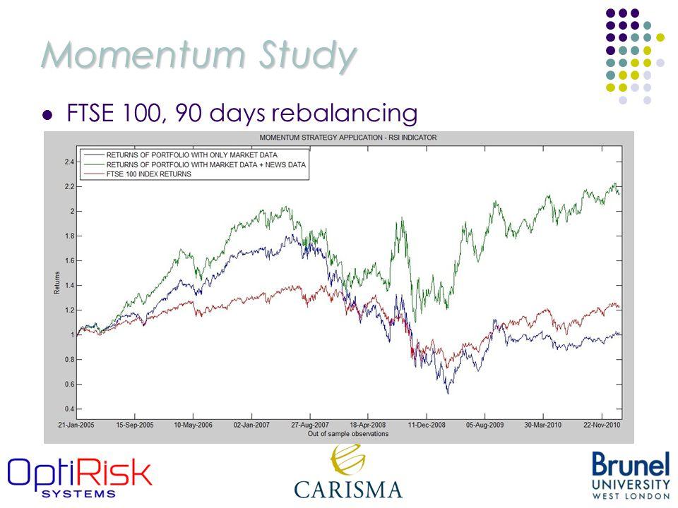 Momentum Study FTSE 100, 90 days rebalancing